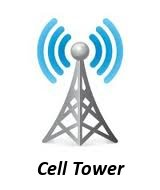 Cellular Wireless Network